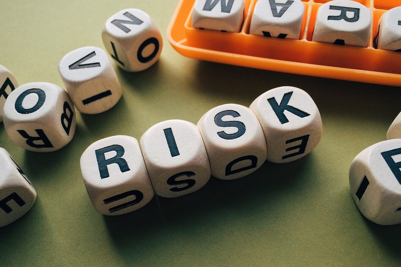 why unmitigated risk